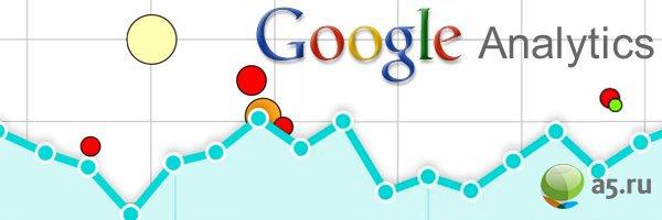 Сервис Google Analytics