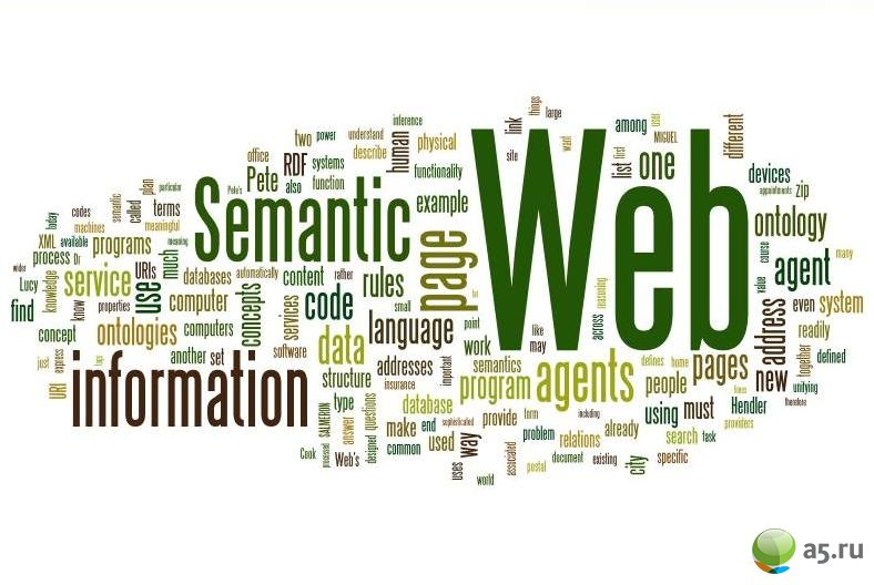 semantic_web_wordle[1]