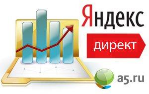 Совесты по настройке Яндекс Директ